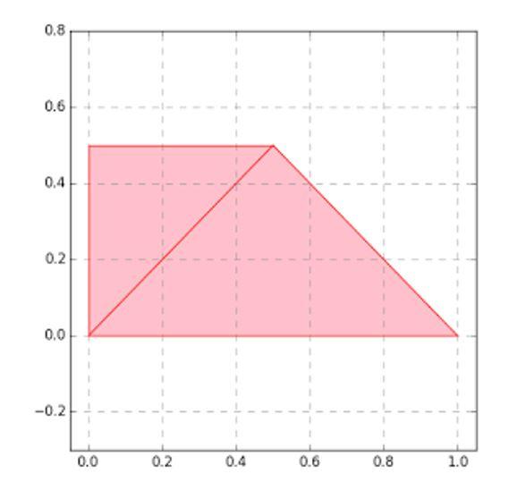 Origami-shape-graph